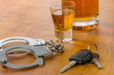 Will I lose my job from a DUI charge